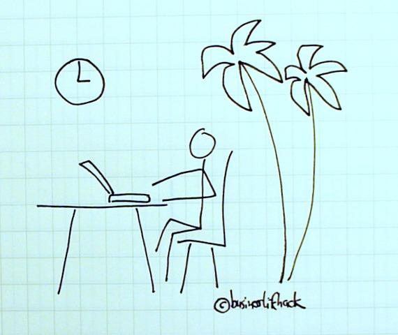 20 Ideen für reueloses Internetsurfen während der Arbeitszeit