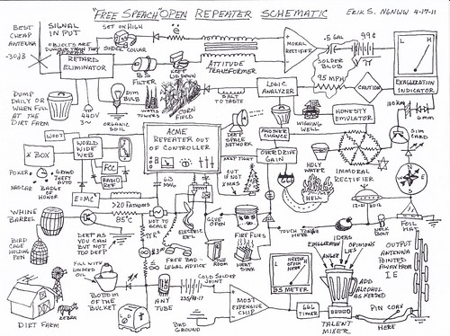 schematic drawing u306e u610f u5473