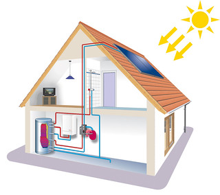 Solar on your home