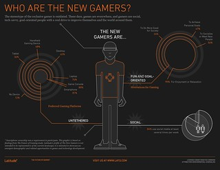 Infographic: Who are the New Gamers?