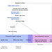 Small photo of Preparing Instruction (diagram for blog post)