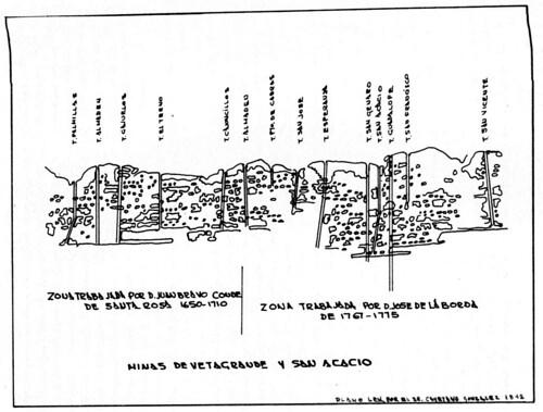 minas zacatecas silvermining vetagrande miningheritage