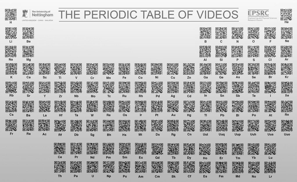 Videos ks3 igcse science periodic table and the elements epsrc version of our qr code table urtaz Gallery