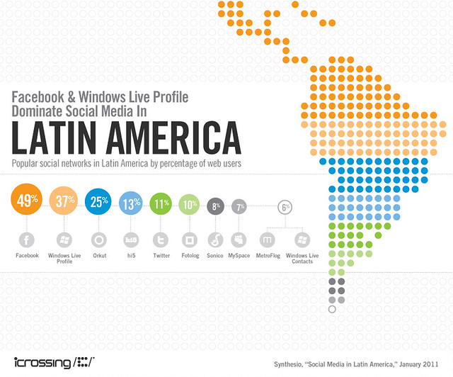 social polarization in latin america and The latin american experience demonstrates that during land-reform processes there are no necessary tradeoffs between greater social justice and more sustainable and equitable economic growth, or between growth and an improvement in social equity and human rights.