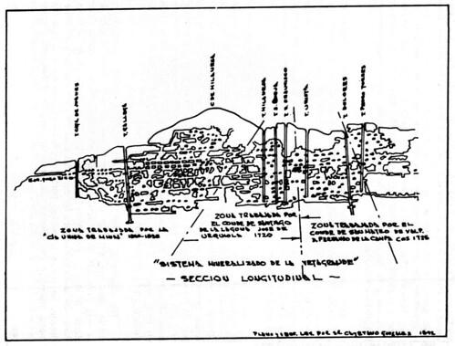 minas mining plata zacatecas vetagrande miningheritage antiguozacatecas