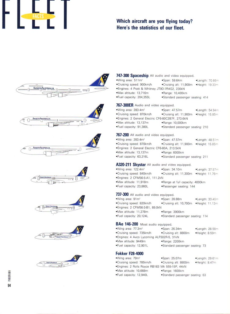 Ansett Australia's fleet circa early 1999