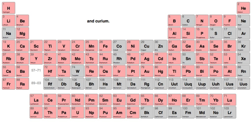 Periodic table the new periodic table song in order mp3 download new periodic table elements song mp3 periodic urtaz Choice Image