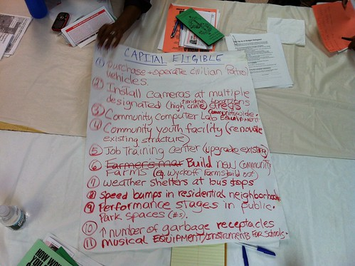 Participatory Budgeting NYC one group's capital budget ideas