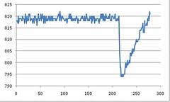 Barometer_Test