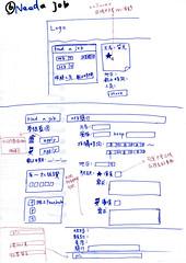 06-need a job尋找工作
