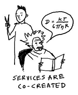 Services are co-created