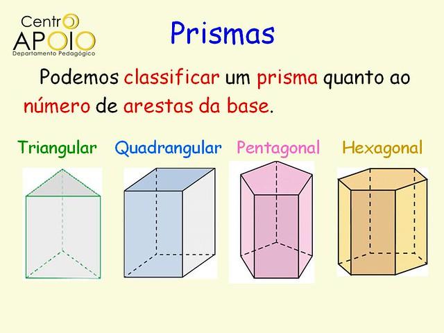 Tipos de prismas flickr photo sharing - Tipos de encimeras de cocina ...