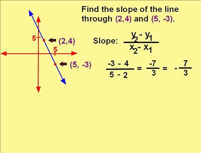 Slope Formula   Flickr - Photo Sharing!
