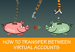 How to Transfer Between Accounts