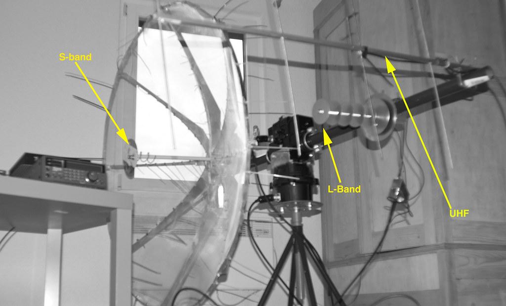 rotor_antenas