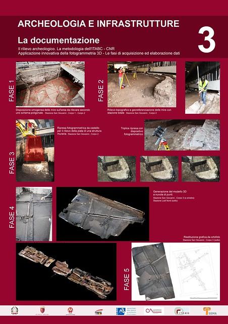 """Roma - Stazione di Lodi Nord /Stazione di San Giovanni in: """"Cantieristica archeologica e opere pubbliche. La linea C della Metropolitana di Roma."""" Roma / Electa (2011). Pannello 3/4."""