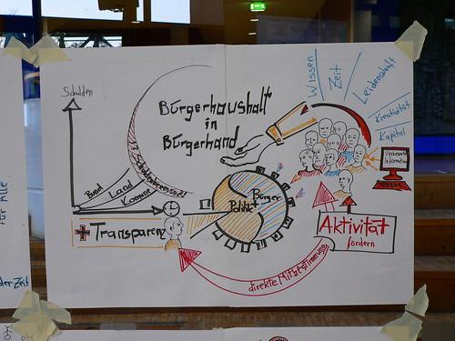 Illustration Bürgerhaushalt. Foto von Nutzer Thomas Schürmann (cronhill) unter CC BY-NC-SA 2.0 auf www.flickr.de
