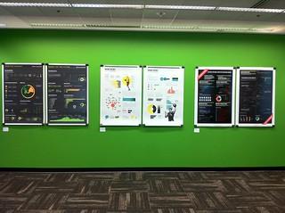 Information Design Poster Exhibit