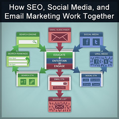 email provider email marketing