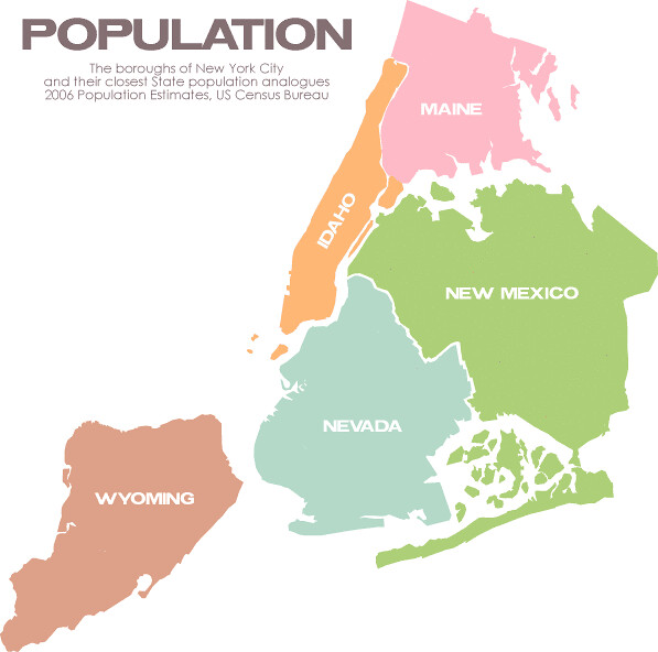 nypopulation