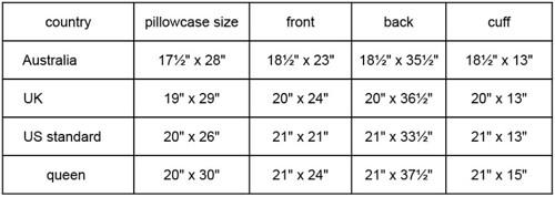 flowerpress learn to sew pillowcase tutorial. Black Bedroom Furniture Sets. Home Design Ideas