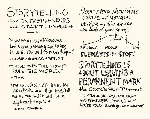 SXSW 2012 Sketchnotes: 05-06 Storytelling for Entrepreneurs