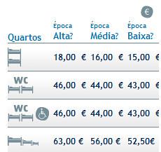 precios-albergue-lisboa