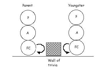 Trivia wall