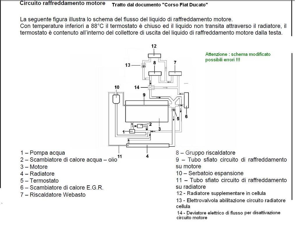 Schema Elettrico Gradino Camper : Quot scalda motore da auto su camper pagina i forum