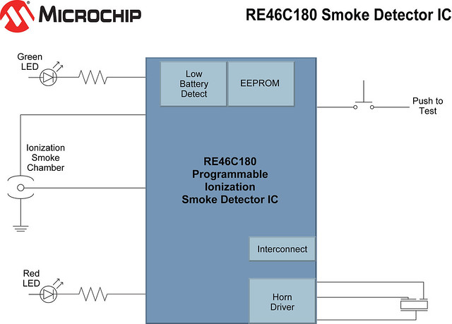 programmable ionization smoke detector ic block diagram flickr photo
