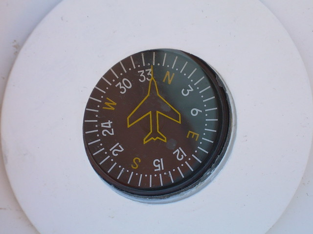 Group sex Swinging vertical card compass