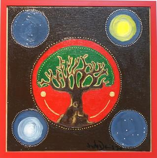 Placenta Tree