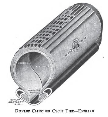 Dunlop Clincher