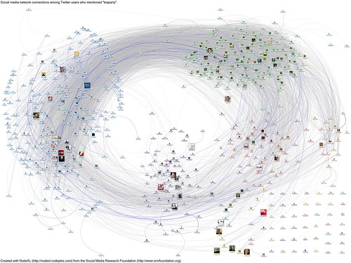 20111115-NodeXL-Twitter-teaparty network labels