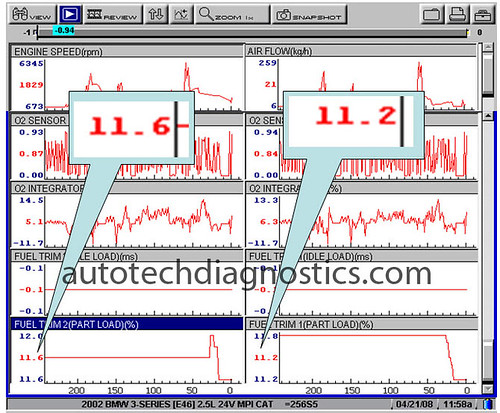 2005 BMW 325 P0171 P0174 227 228 Fault Codes Dinan Stage 2