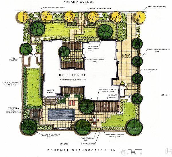 Colorful landscape design plan by srla studio flickr for The landscape design site
