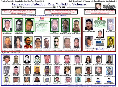 How did 'the Zetas' drug cartel obtain weapons for criminal activity?