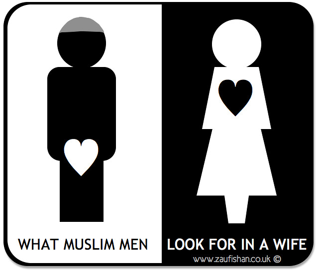 dating muslim men