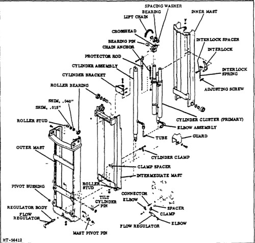 fork lift truck parts diagram