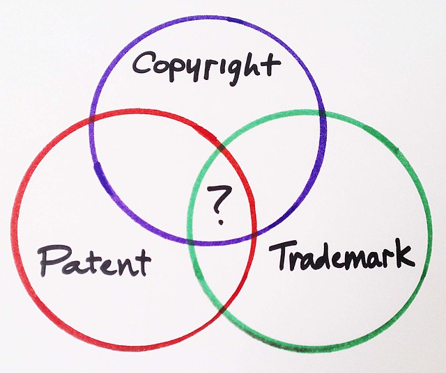 Copyright, Patent, or Trademark?