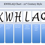 Kwhlaq chart template