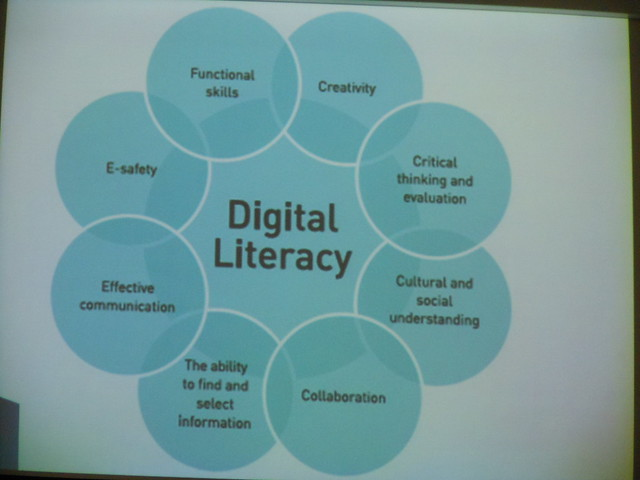 Aspects of Digital Literacy