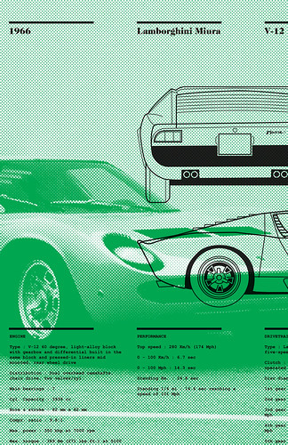 Lamborghini Miura by jon_mutch