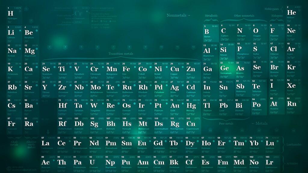 1366x768 periodic table wallpaper desktop background