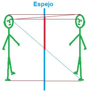 6012987286 for Espejo laringeo 00