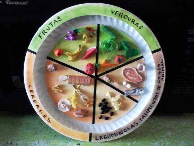 Plato del buen comer con plastilina - Imagui