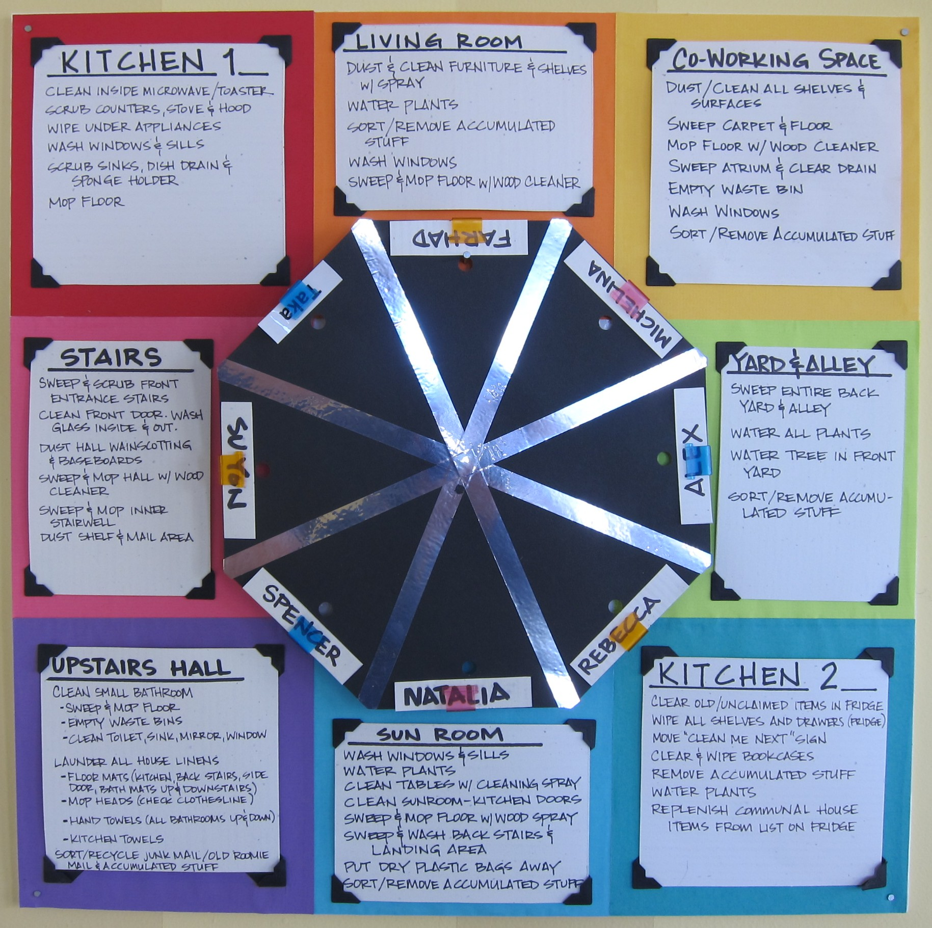 free downloadable chore wheel divide and conquer your apartment