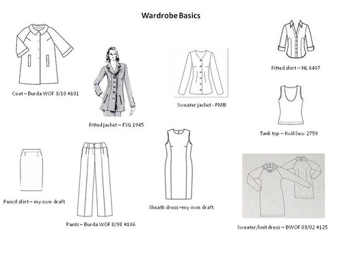 Basics - patterns