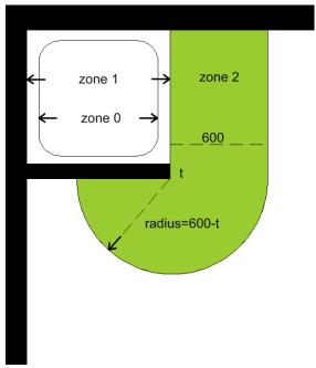 bathroom design selfbuild central On wet room zones