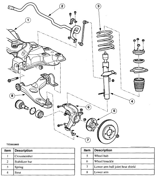 ford focus suspension flickr photo sharing